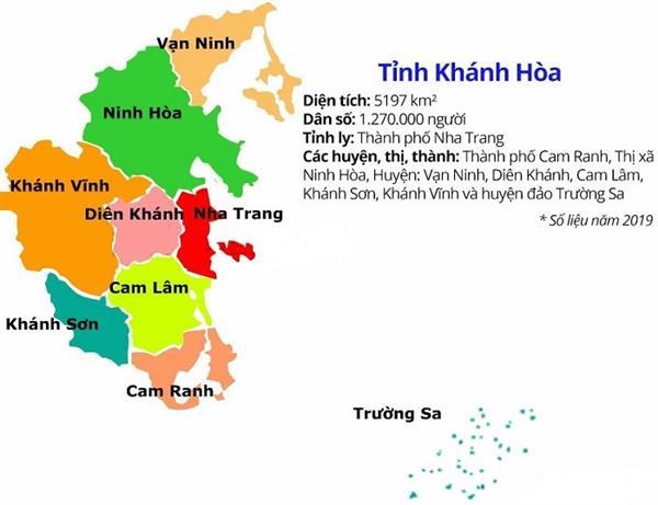 Khánh Hòa trực thuộc trung ương